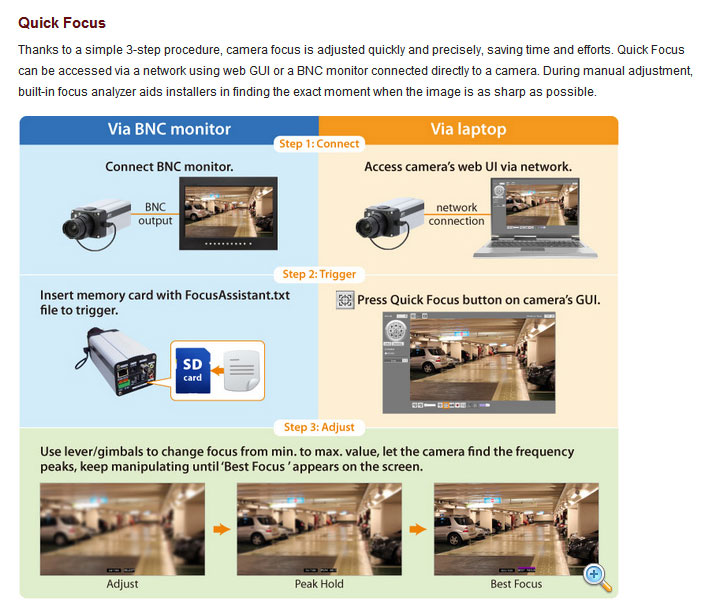 Quick focus IP camera