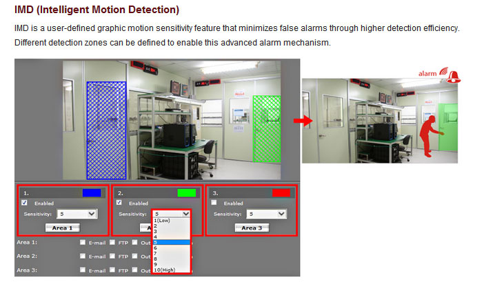 Intelligent Motion Detection